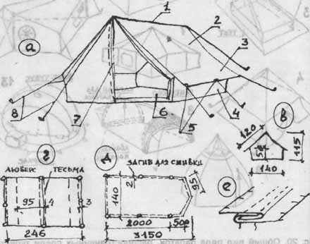 Сшить палатку  с выкройками
